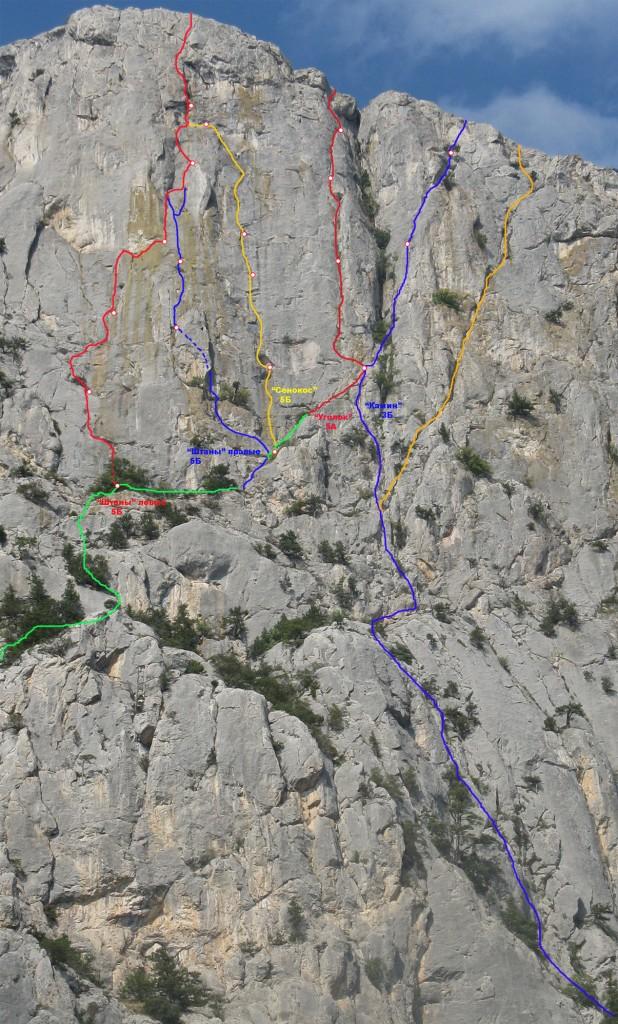 Кушкая, маршруты центральной части