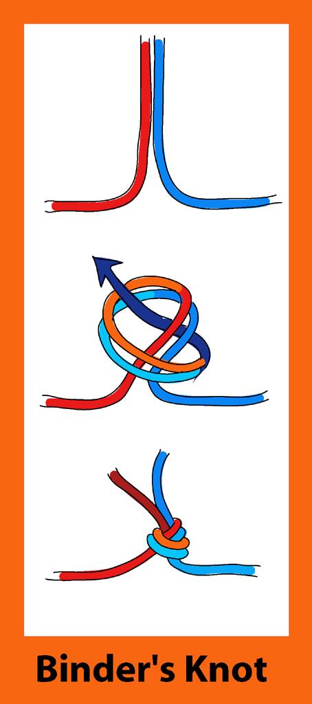 Binders_knot