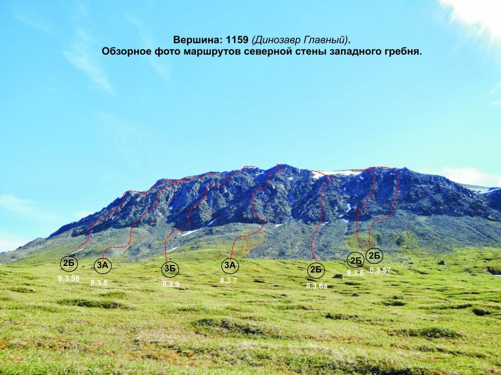 динозавр Гл северная стена западного гребня обзорное фото